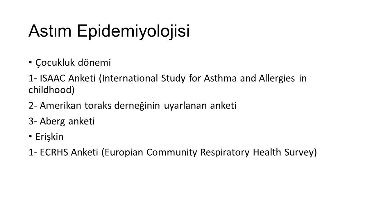 Astım Epidemiyolojisi