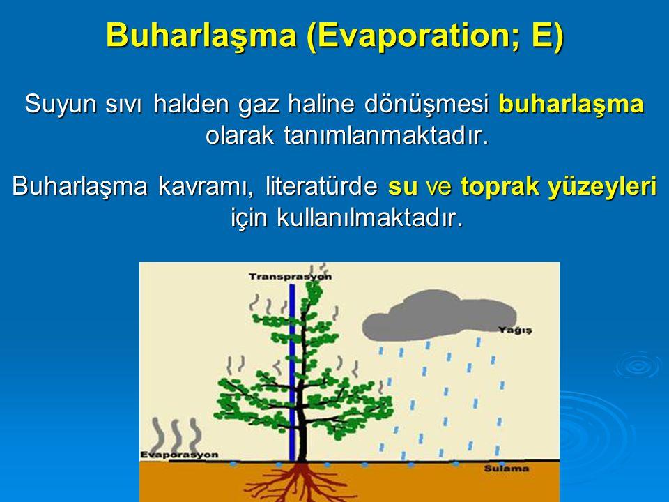 Buharlaşma (Evaporation; E)