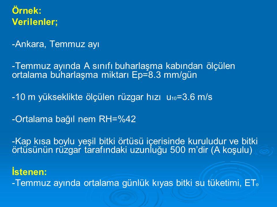 Örnek: Verilenler; -Ankara, Temmuz ayı. -Temmuz ayında A sınıfı buharlaşma kabından ölçülen ortalama buharlaşma miktarı Ep=8.3 mm/gün.