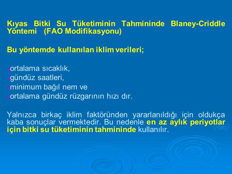 Kıyas Bitki Su Tüketiminin Tahmininde Blaney-Criddle Yöntemi (FAO Modifikasyonu)