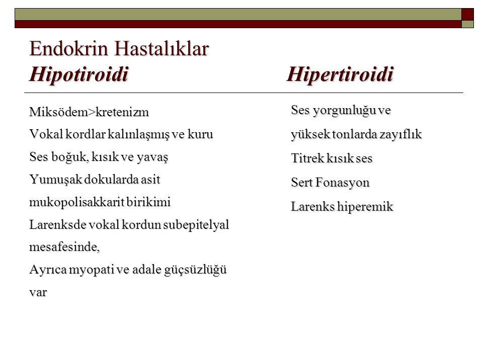 Endokrin Hastalıklar Hipotiroidi Hipertiroidi