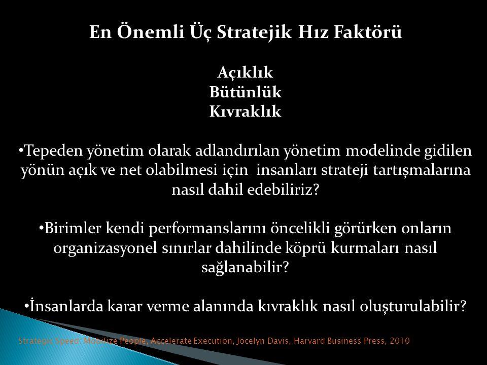 En Önemli Üç Stratejik Hız Faktörü