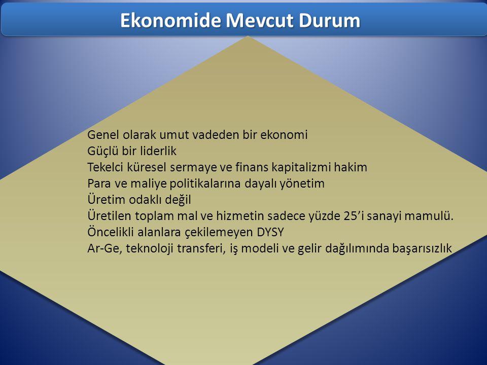 Ekonomide Mevcut Durum