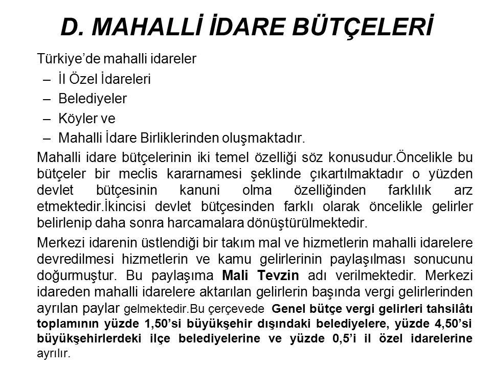 D. MAHALLİ İDARE BÜTÇELERİ