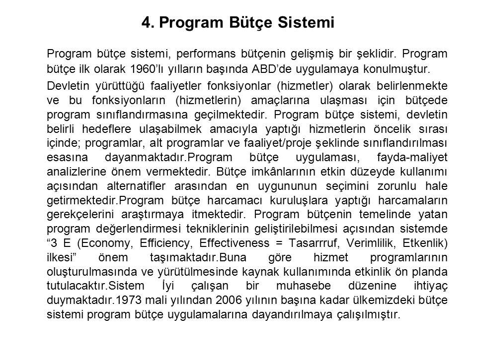 4. Program Bütçe Sistemi