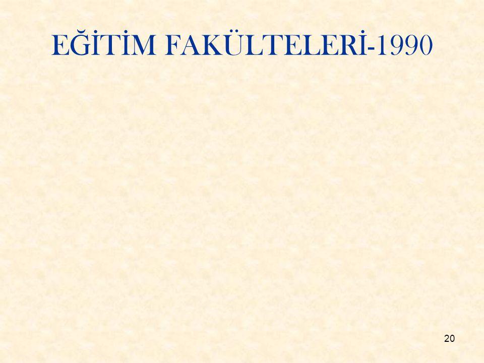 EĞİTİM FAKÜLTELERİ-1990