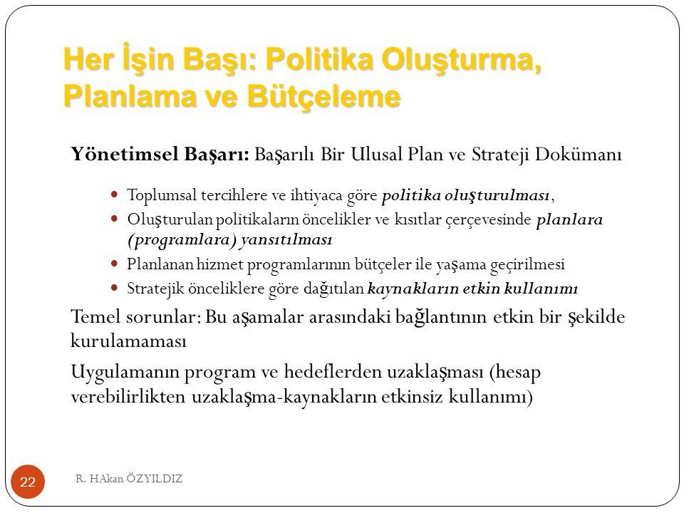 Her İşin Başı: Politika Oluşturma, Planlama ve Bütçeleme