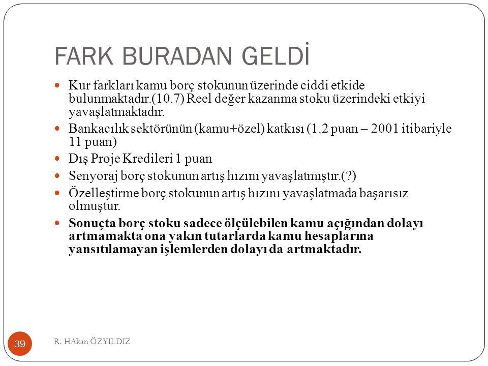 FARK BURADAN GELDİ