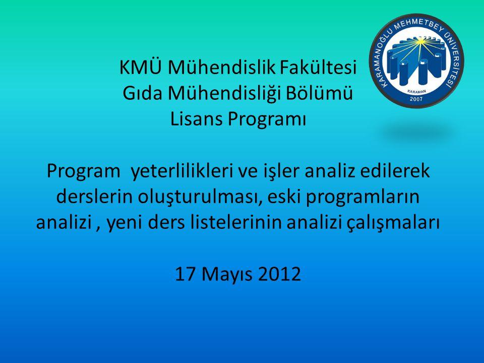 KMÜ Mühendislik Fakültesi Gıda Mühendisliği Bölümü Lisans Programı