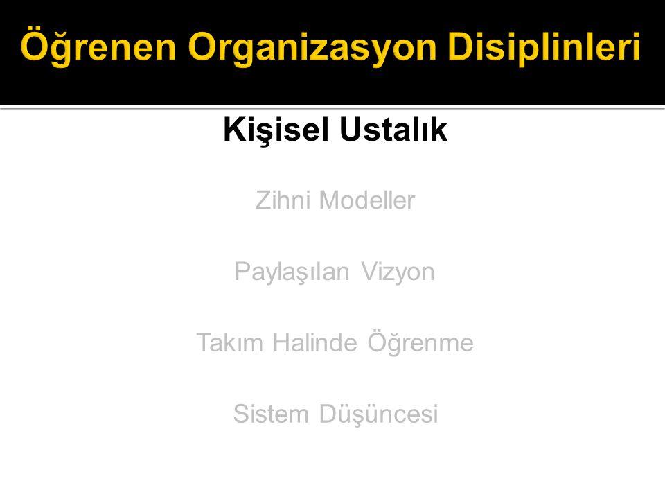Öğrenen Organizasyon Disiplinleri