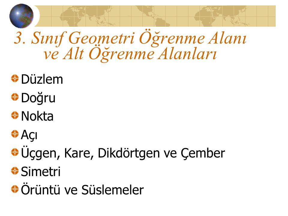 3. Sınıf Geometri Öğrenme Alanı ve Alt Öğrenme Alanları