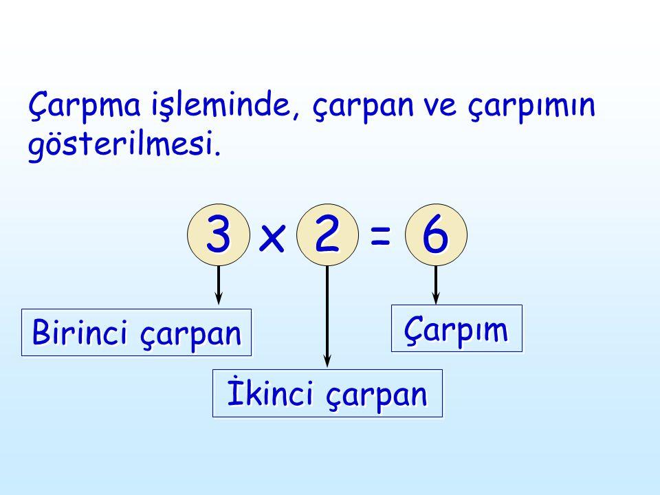 3 x 2 = 6 Çarpma işleminde, çarpan ve çarpımın gösterilmesi. Çarpım