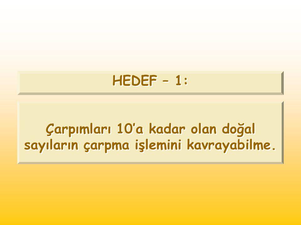 HEDEF – 1: Çarpımları 10'a kadar olan doğal sayıların çarpma işlemini kavrayabilme.