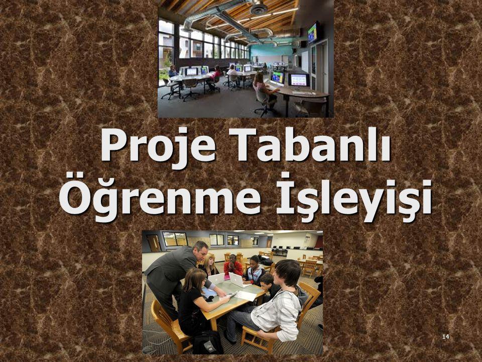 Proje Tabanlı Öğrenme İşleyişi