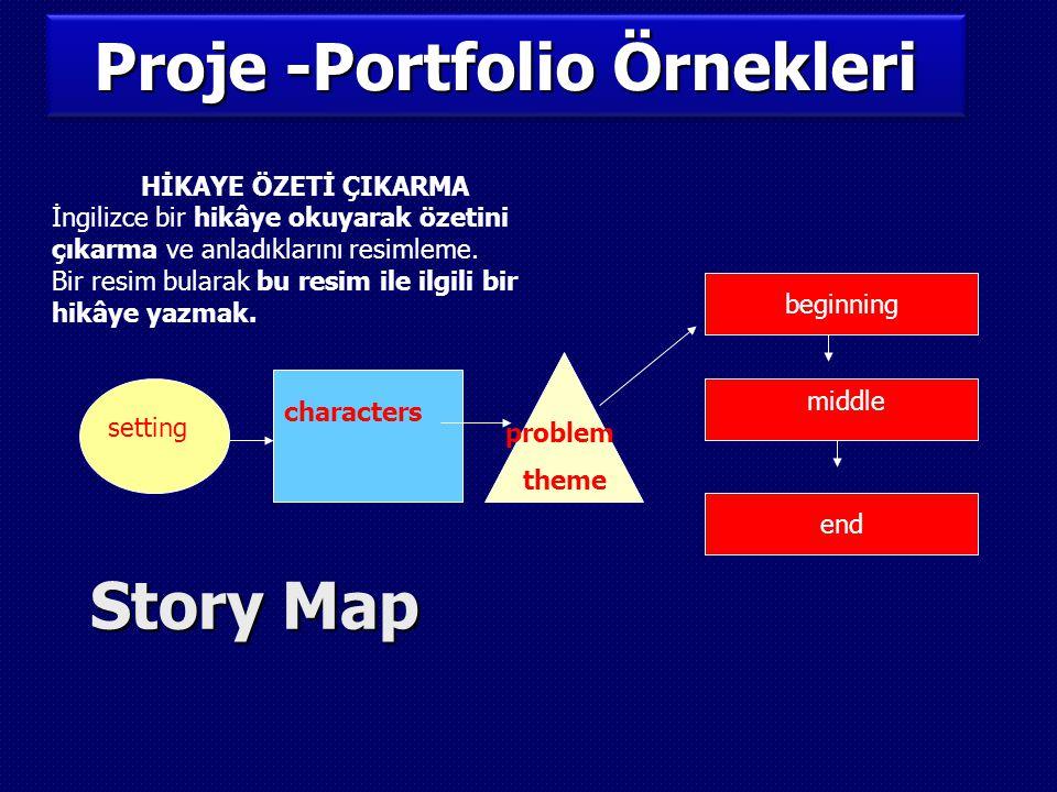 Proje -Portfolio Örnekleri