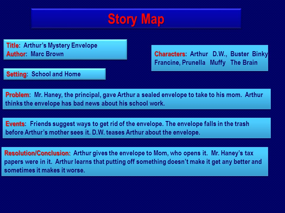 Story Map Title: Arthur's Mystery Envelope Author: Marc Brown