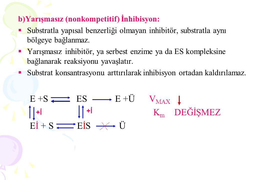 4.pH Enzimatik reaksiyonlar ortamın H+ iyonu konsantrasyonundan