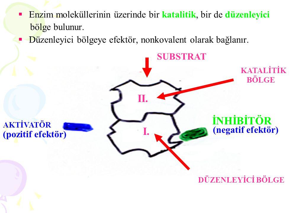 Belirli bir andaki kataliz hızı: Vo = Michaelis-Menten Eşitliği