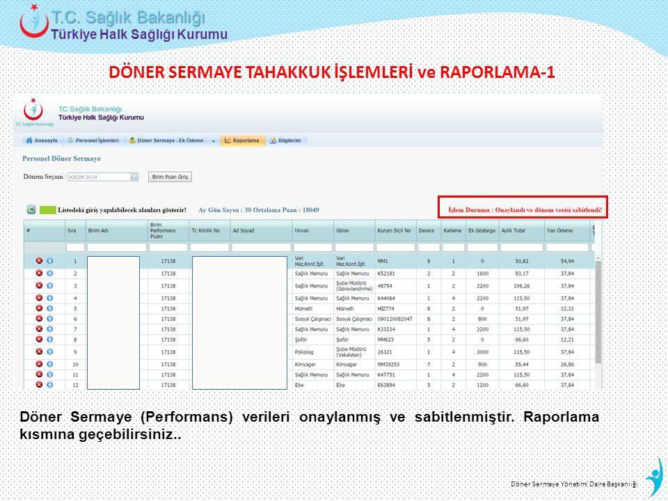 DÖNER SERMAYE TAHAKKUK İŞLEMLERİ ve RAPORLAMA-1
