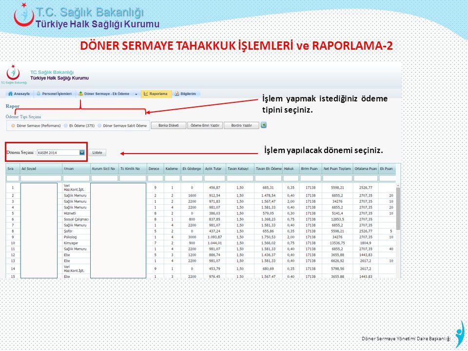 DÖNER SERMAYE TAHAKKUK İŞLEMLERİ ve RAPORLAMA-2
