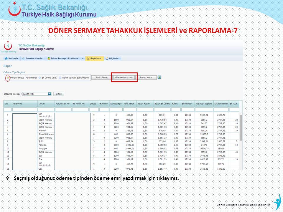 DÖNER SERMAYE TAHAKKUK İŞLEMLERİ ve RAPORLAMA-7