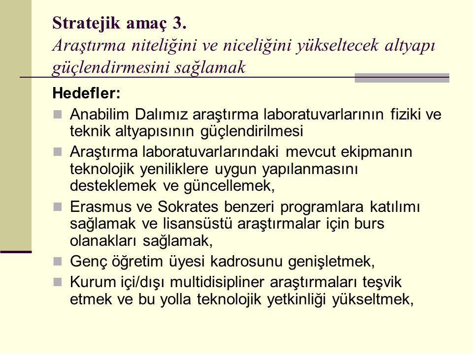 Stratejik amaç 3. Araştırma niteliğini ve niceliğini yükseltecek altyapı güçlendirmesini sağlamak