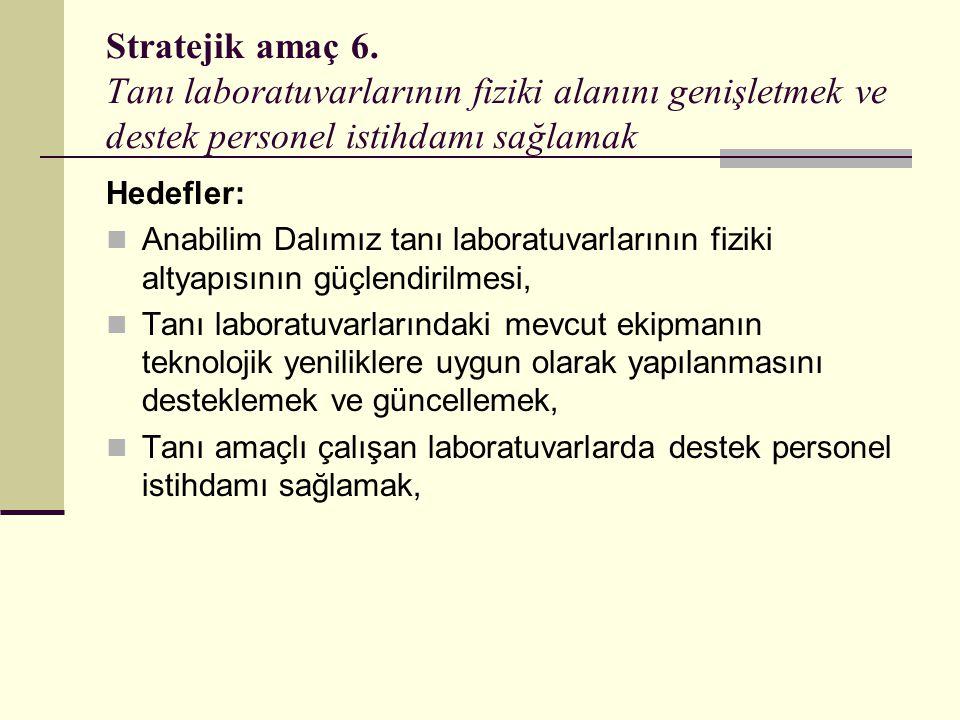 Stratejik amaç 6. Tanı laboratuvarlarının fiziki alanını genişletmek ve destek personel istihdamı sağlamak