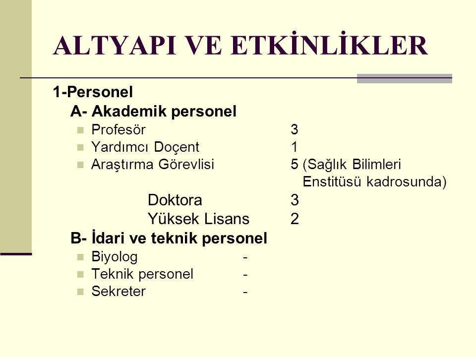 ALTYAPI VE ETKİNLİKLER
