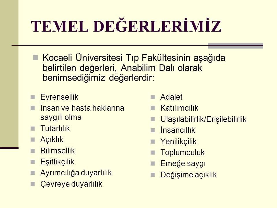 TEMEL DEĞERLERİMİZ Kocaeli Üniversitesi Tıp Fakültesinin aşağıda belirtilen değerleri, Anabilim Dalı olarak benimsediğimiz değerlerdir: