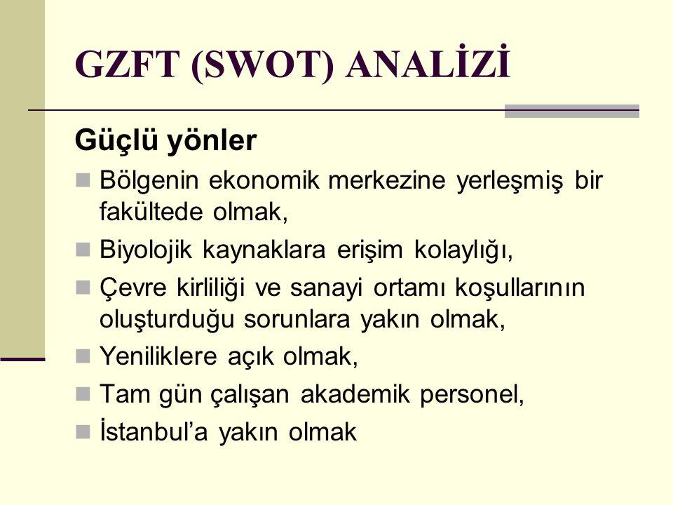GZFT (SWOT) ANALİZİ Güçlü yönler