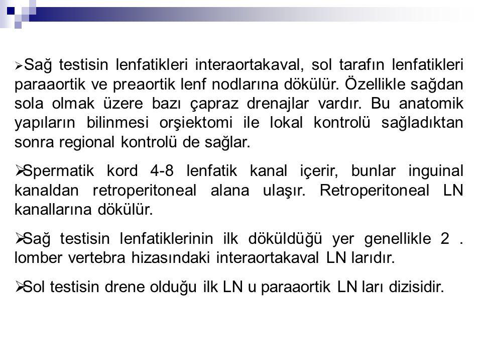 Sol testisin drene olduğu ilk LN u paraaortik LN ları dizisidir.