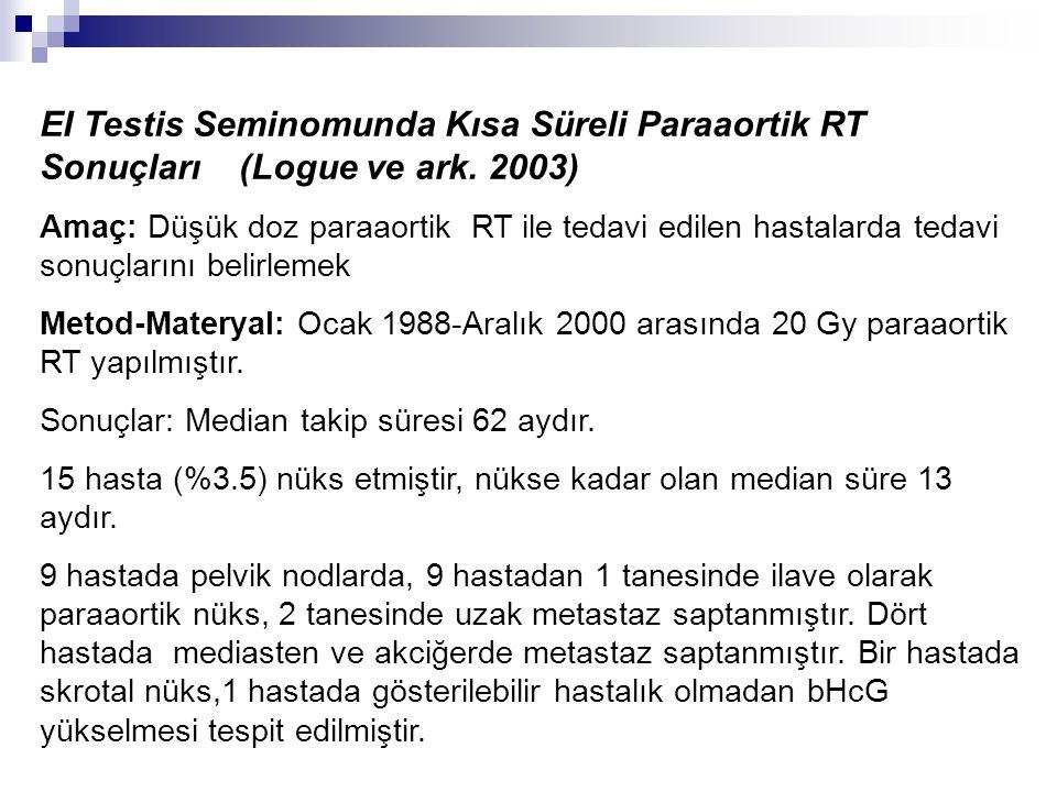 EI Testis Seminomunda Kısa Süreli Paraaortik RT Sonuçları (Logue ve ark. 2003)