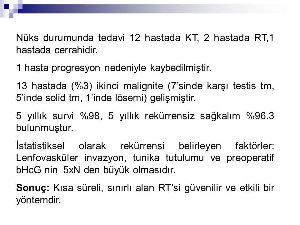 Nüks durumunda tedavi 12 hastada KT, 2 hastada RT,1 hastada cerrahidir.