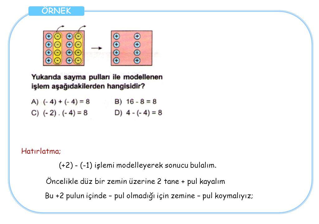 ÖRNEK Hatırlatma; (+2) - (-1) işlemi modelleyerek sonucu bulalım.