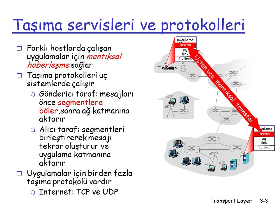 Taşıma servisleri ve protokolleri