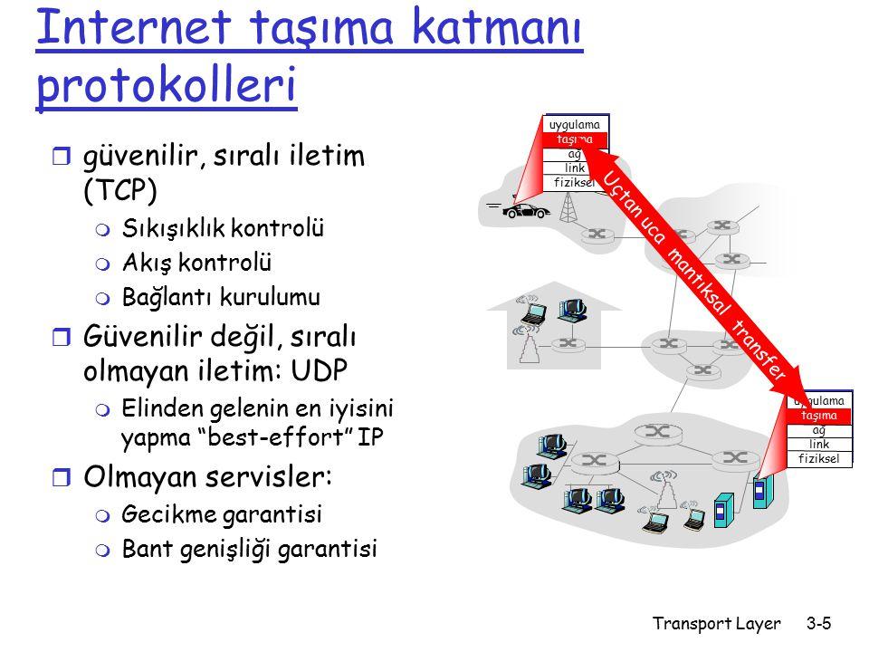 Internet taşıma katmanı protokolleri