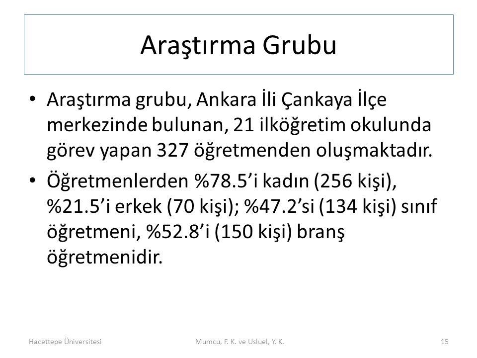 Araştırma Grubu Araştırma grubu, Ankara İli Çankaya İlçe merkezinde bulunan, 21 ilköğretim okulunda görev yapan 327 öğretmenden oluşmaktadır.