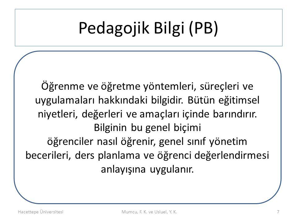 Pedagojik Bilgi (PB)
