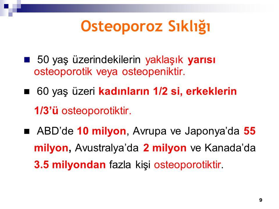 Osteoporoz Sıklığı 50 yaş üzerindekilerin yaklaşık yarısı osteoporotik veya osteopeniktir.