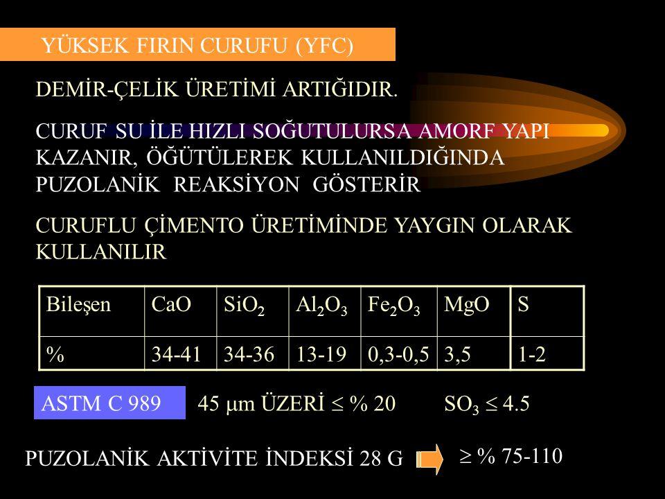 YÜKSEK FIRIN CURUFU (YFC)