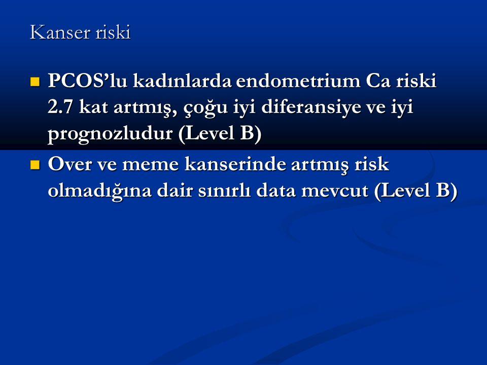Kanser riski PCOS'lu kadınlarda endometrium Ca riski 2.7 kat artmış, çoğu iyi diferansiye ve iyi prognozludur (Level B)