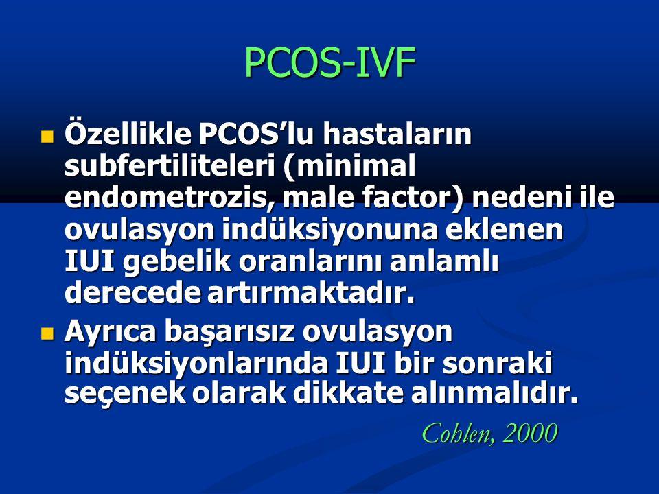 PCOS-IVF