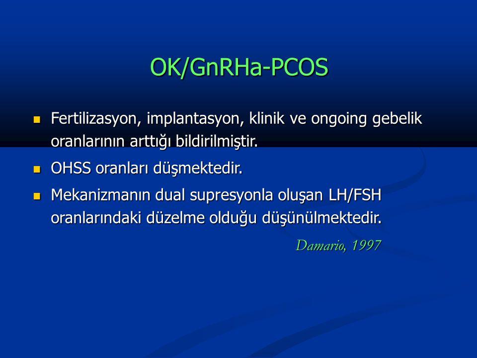OK/GnRHa-PCOS Fertilizasyon, implantasyon, klinik ve ongoing gebelik oranlarının arttığı bildirilmiştir.