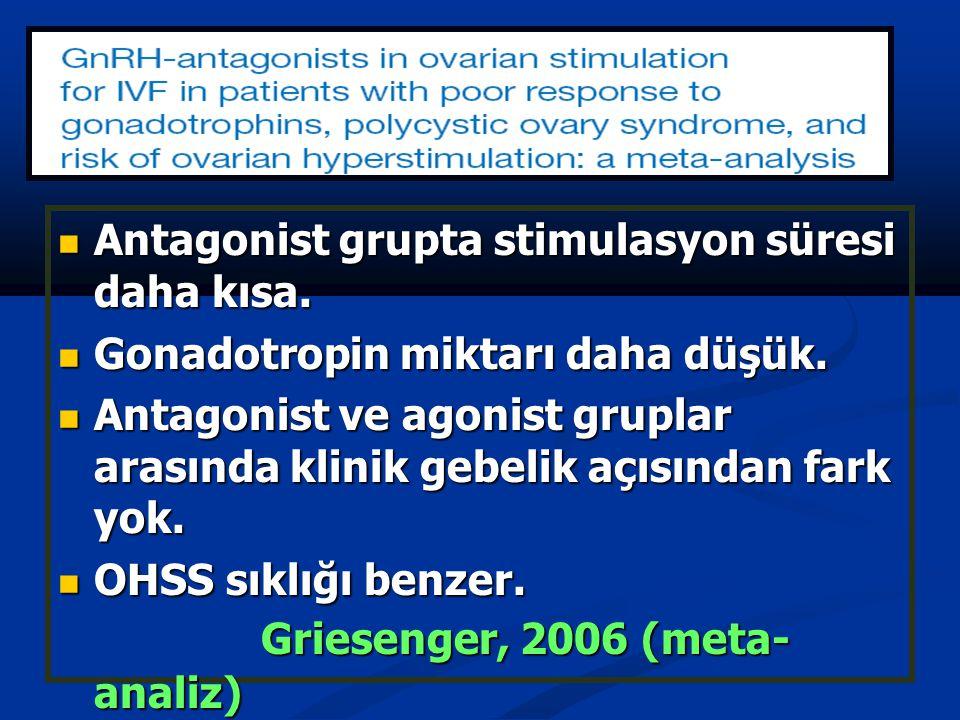 Antagonist grupta stimulasyon süresi daha kısa.
