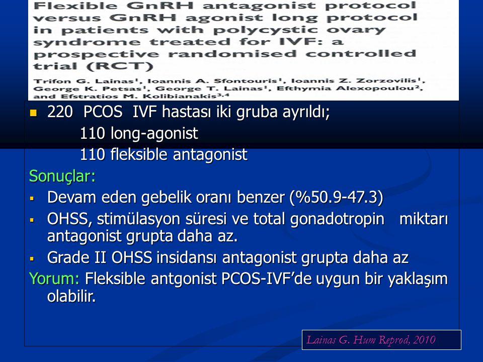 220 PCOS IVF hastası iki gruba ayrıldı; 110 long-agonist