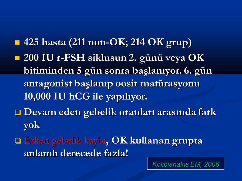 425 hasta (211 non-OK; 214 OK grup)