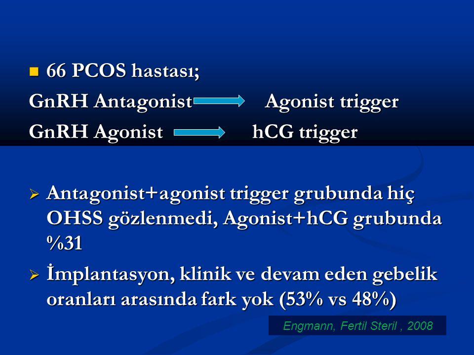 GnRH Antagonist Agonist trigger GnRH Agonist hCG trigger