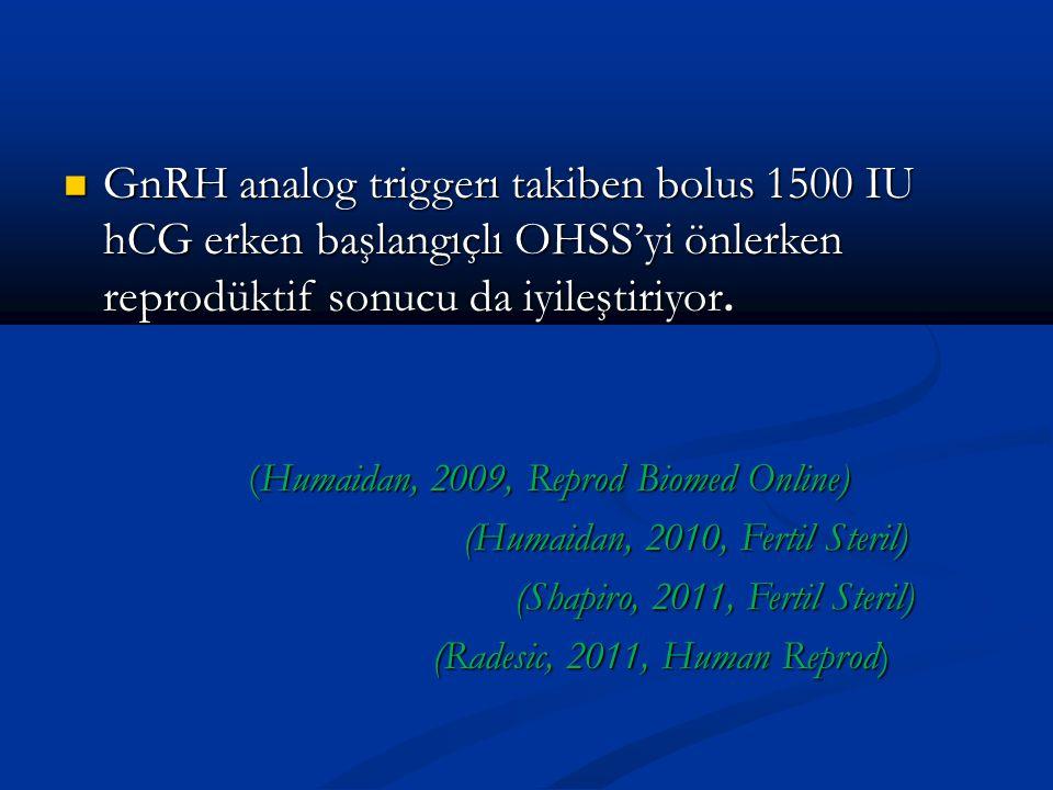 GnRH analog triggerı takiben bolus 1500 IU hCG erken başlangıçlı OHSS'yi önlerken reprodüktif sonucu da iyileştiriyor.