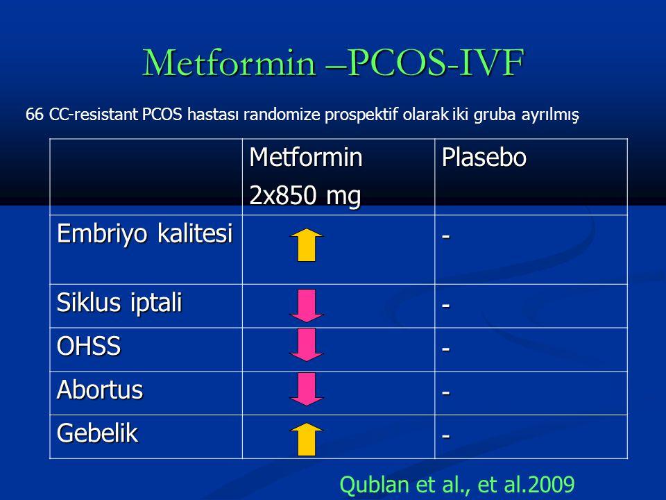 Metformin –PCOS-IVF Metformin 2x850 mg Plasebo Embriyo kalitesi -