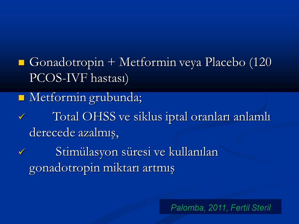 Gonadotropin + Metformin veya Placebo (120 PCOS-IVF hastası)
